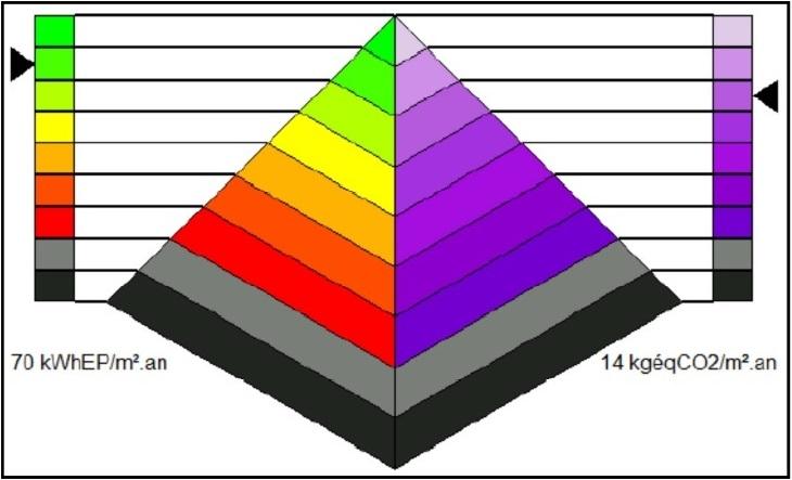 Pyramide Flers Bat A